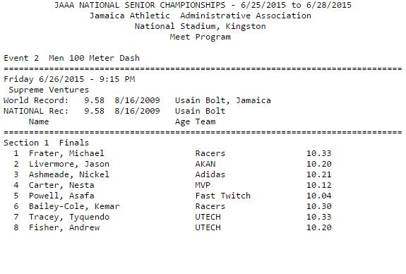 100m -Final line up