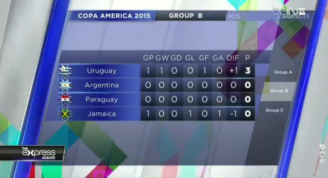 Group Standing