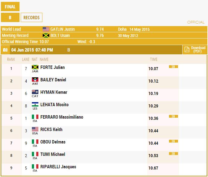 Julian Forte 100m B
