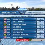 W100m hurdles
