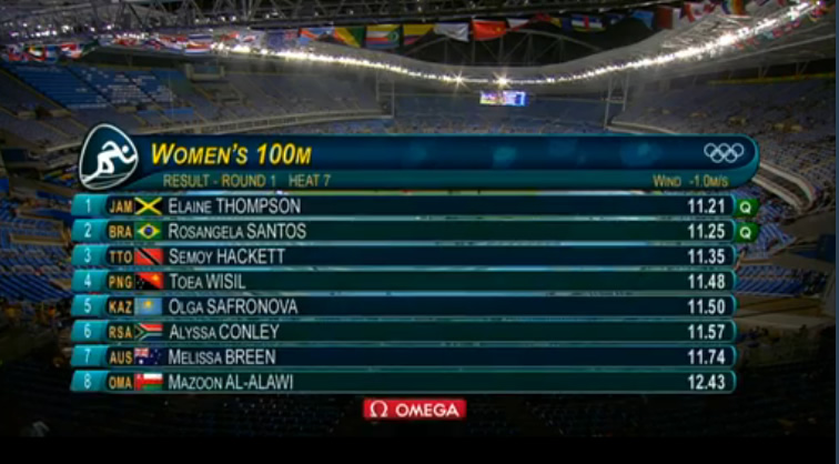 Elaine Thompson Wins Heat 7 of Women's 100m At Rio 2016 Olympics