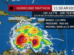 Hurricane Matthew is now a Category 3