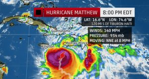 Hurricane Matthew Now Moving North, Northeast, Away From Jamaica
