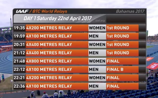 IAAF World Relays Day 1 schedule