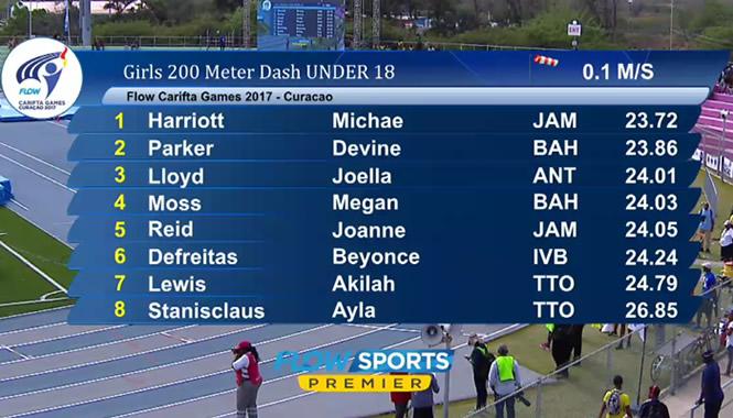 Michae Harriott wins GOLD in Girls 200m U-18 at 2017 CARIFTA