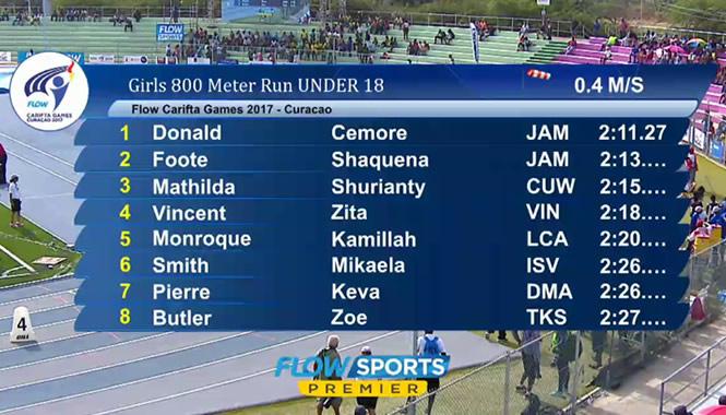 1-2 For Jamaica in Girls 800 Meter Run U-18 at CARIFTA 2017