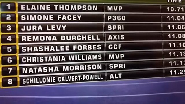 Women's 100m Final Results -Jamaica National Senior Trials 2017