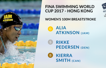 Alia Atkinson wins 6th GOLD medal at Swimming World Cup 2017