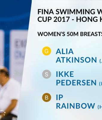 Alia Atkinson Wins 7th GOLD Medal At Swimming World Cup 2017